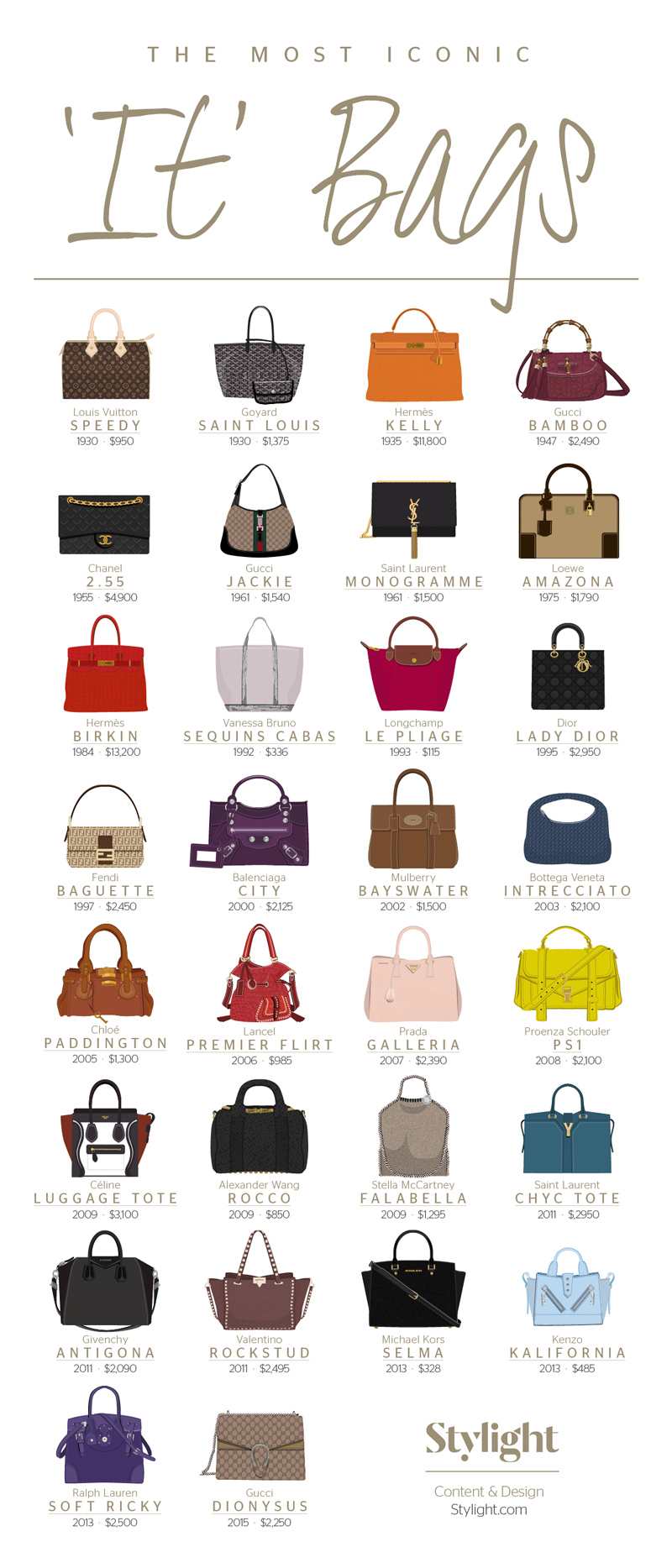 Stylight It-bag---Infographic-800px